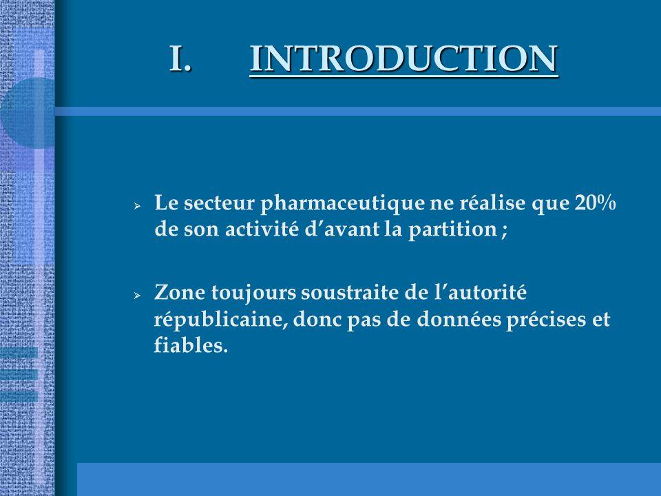 INTRODUCTION Le secteur pharmaceutique ne réalise que 20% de son activité d'avant la partition ;