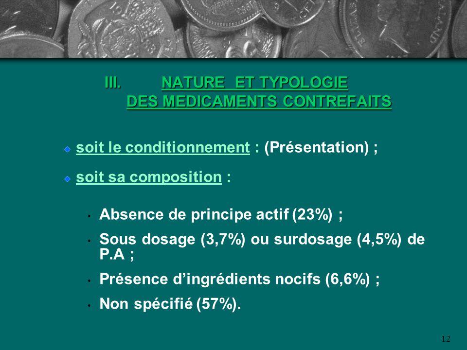 NATURE ET TYPOLOGIE DES MEDICAMENTS CONTREFAITS