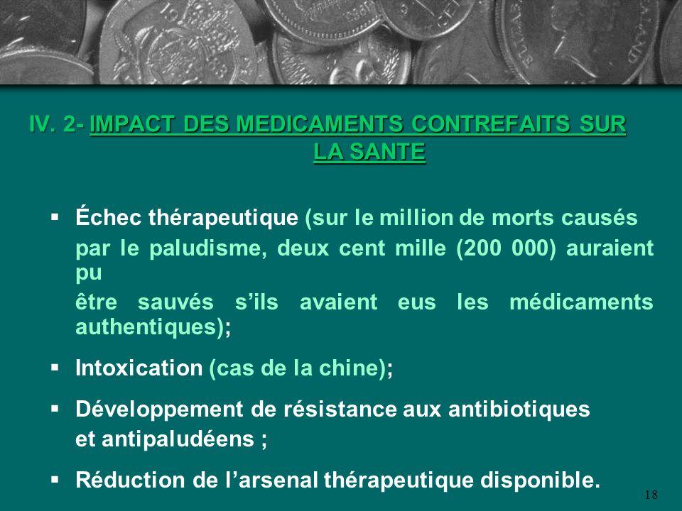 IV. 2- IMPACT DES MEDICAMENTS CONTREFAITS SUR LA SANTE