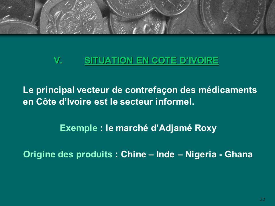 SITUATION EN COTE D'IVOIRE
