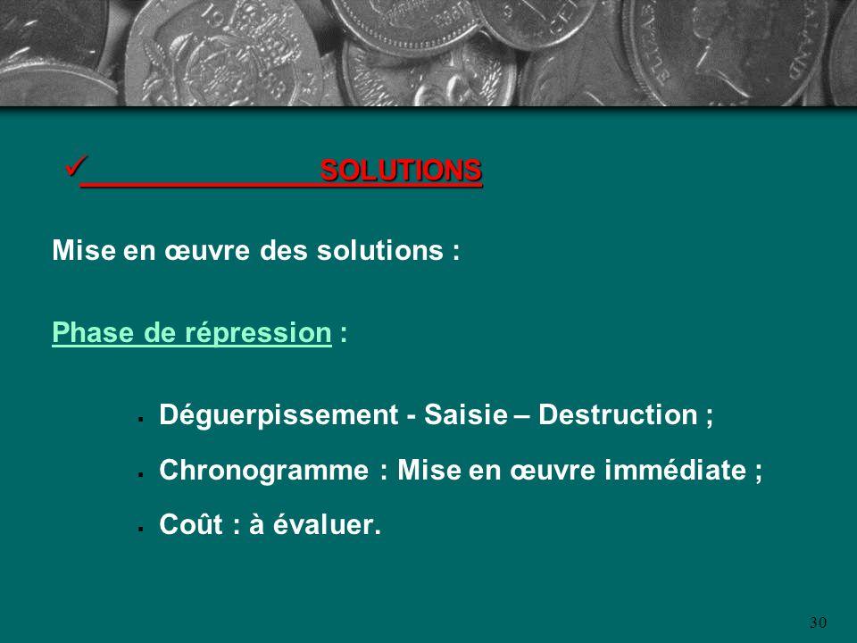 SOLUTIONS Mise en œuvre des solutions : Phase de répression :