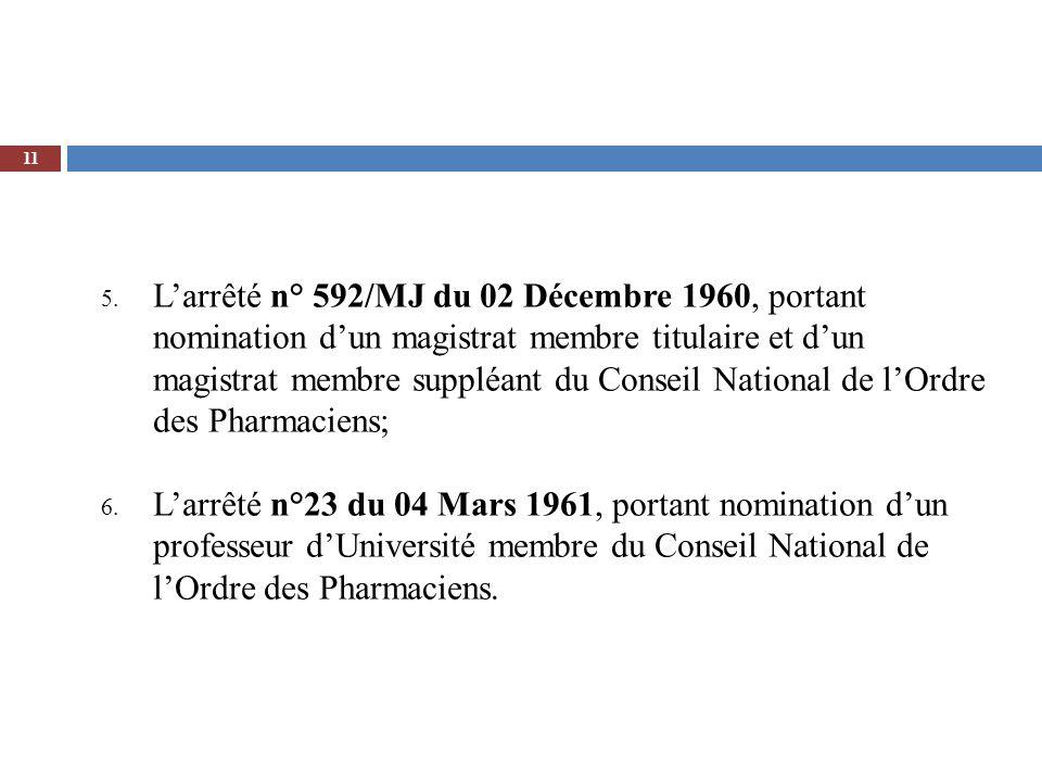 L'arrêté n° 592/MJ du 02 Décembre 1960, portant nomination d'un magistrat membre titulaire et d'un magistrat membre suppléant du Conseil National de l'Ordre des Pharmaciens;