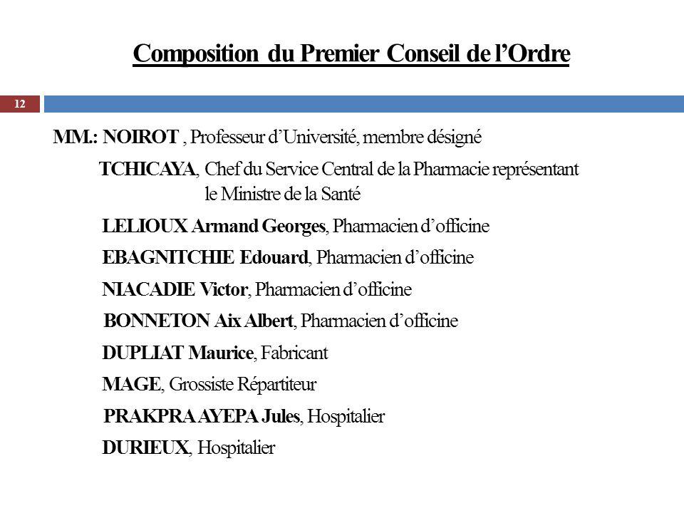 Composition du Premier Conseil de l'Ordre