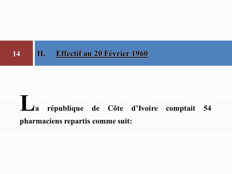 Effectif au 20 Février 1960 La république de Côte d'Ivoire comptait 54 pharmaciens repartis comme suit: