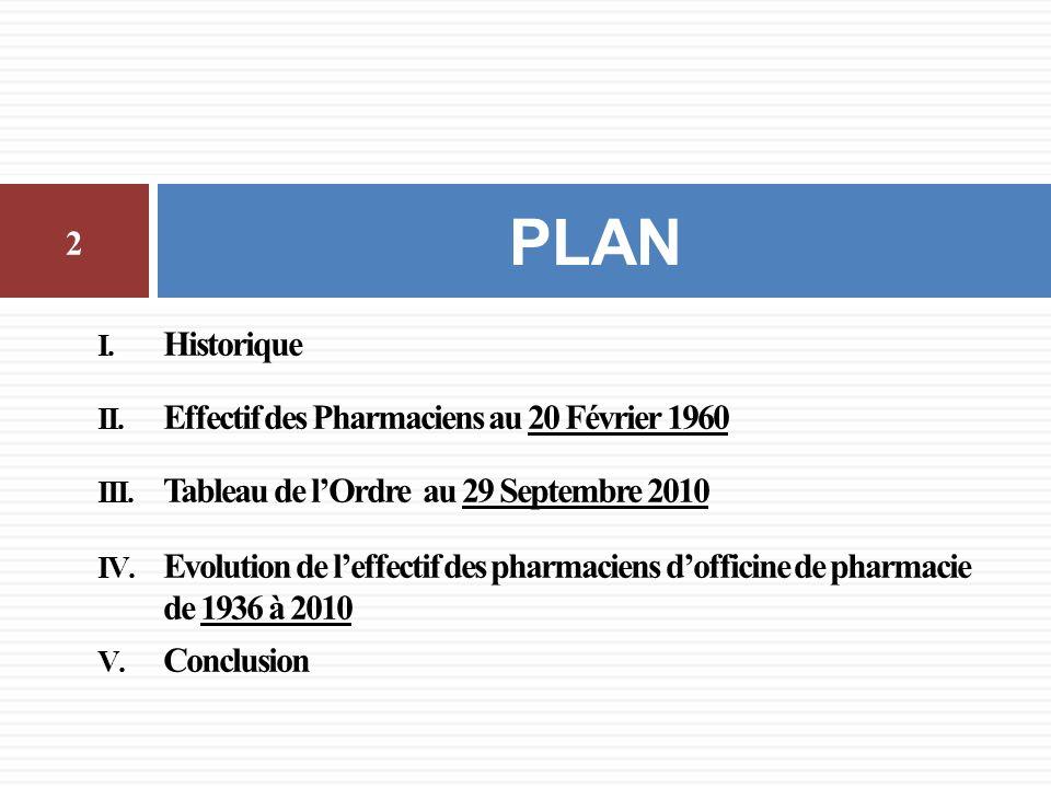 PLAN Historique Effectif des Pharmaciens au 20 Février 1960