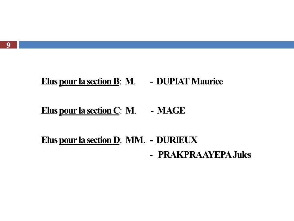 Elus pour la section B: M. - DUPIAT Maurice Elus pour la section C: M