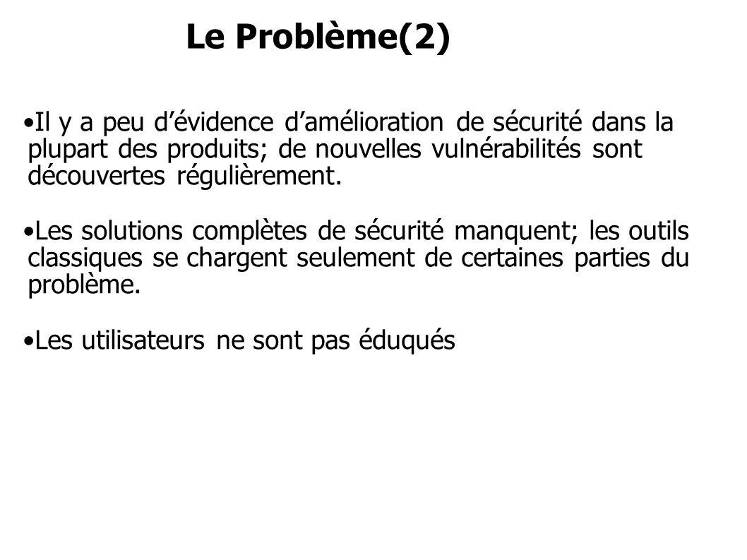 Le Problème(2)
