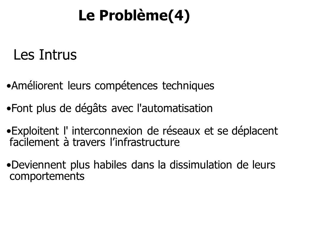 Le Problème(4) Les Intrus Améliorent leurs compétences techniques
