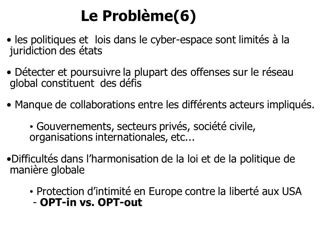 Le Problème(6) les politiques et lois dans le cyber-espace sont limités à la juridiction des états.