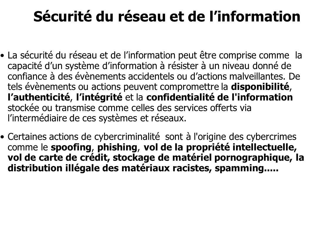 Sécurité du réseau et de l'information