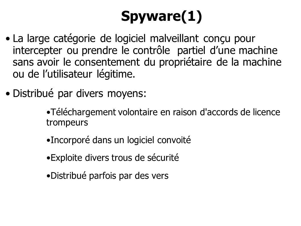 Spyware(1)