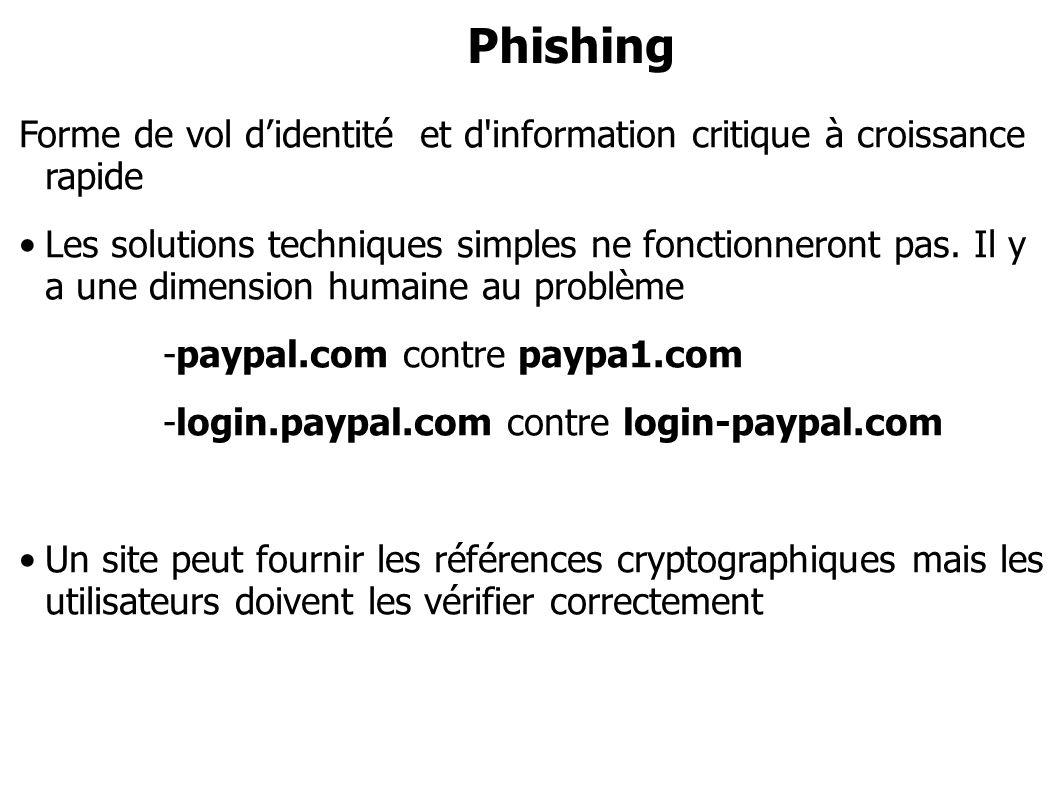 Phishing Forme de vol d'identité et d information critique à croissance rapide.