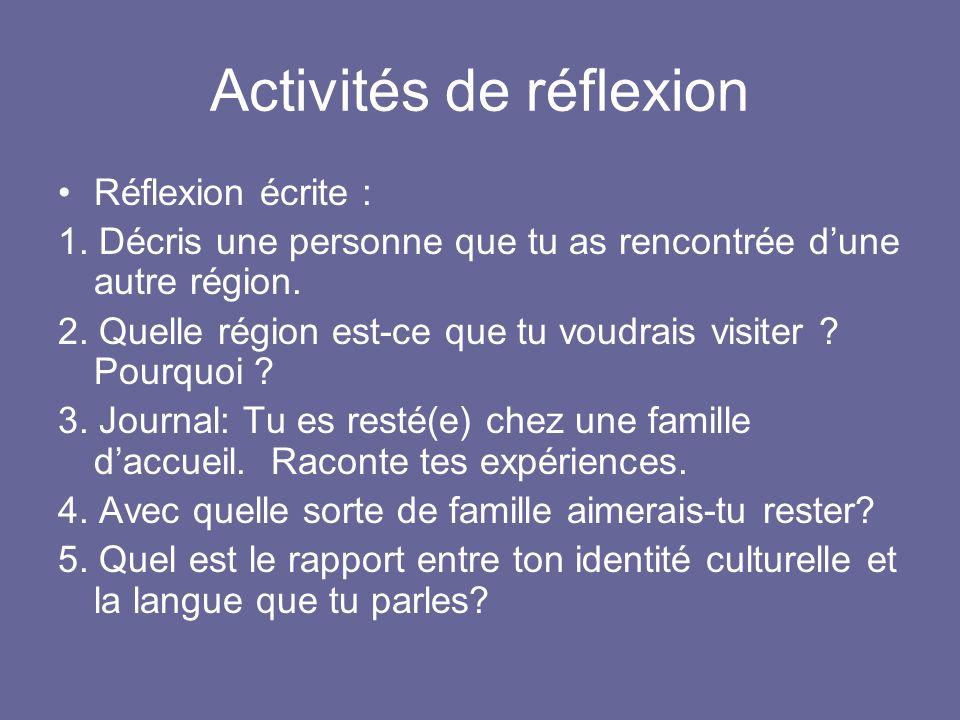 Activités de réflexion