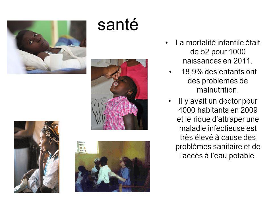 santé La mortalité infantile était de 52 pour 1000 naissances en 2011.