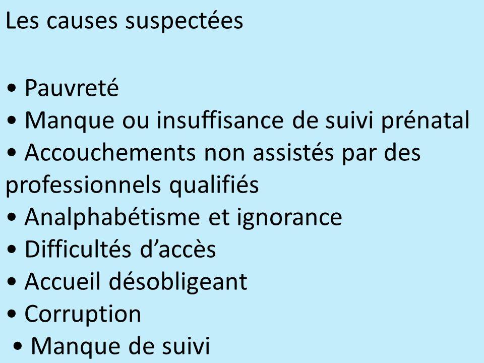 Les causes suspectées • Pauvreté. • Manque ou insuffisance de suivi prénatal. • Accouchements non assistés par des professionnels qualifiés.