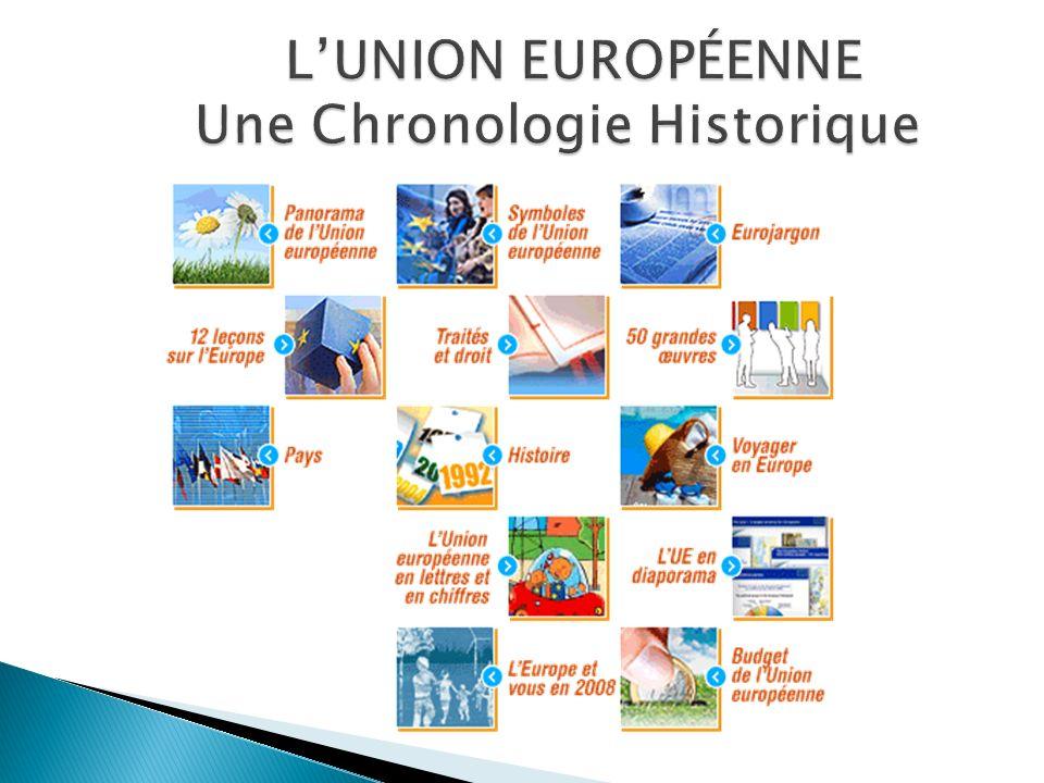L'UNION EUROPÉENNE Une Chronologie Historique