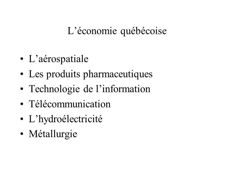 L'économie québécoise