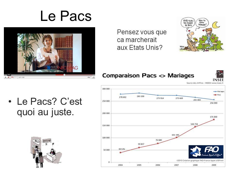 Le Pacs Le Pacs C'est quoi au juste.