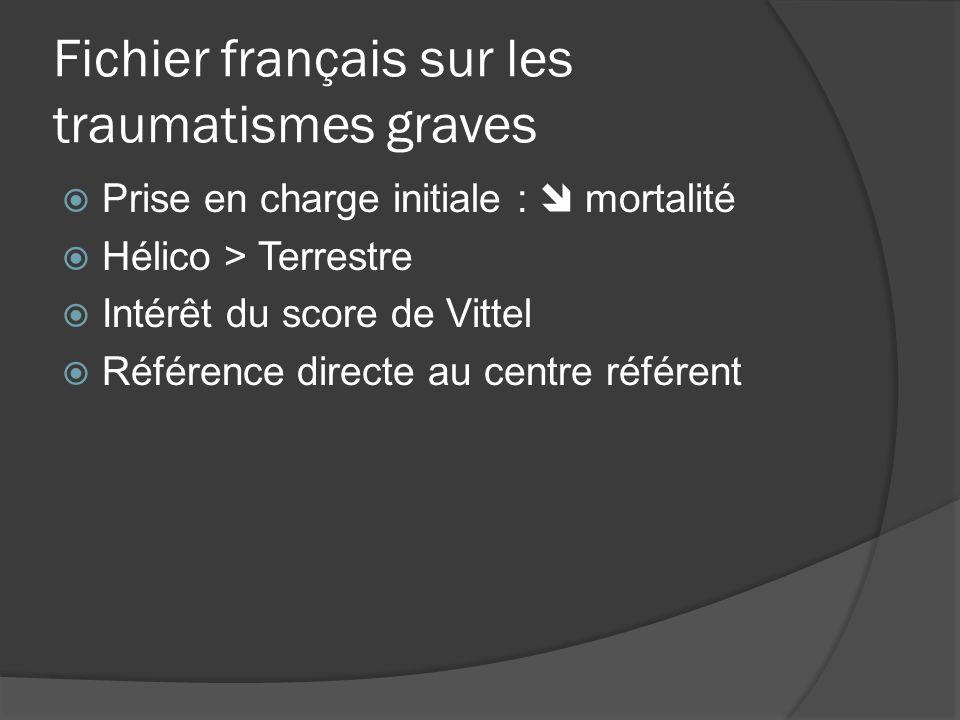 Fichier français sur les traumatismes graves