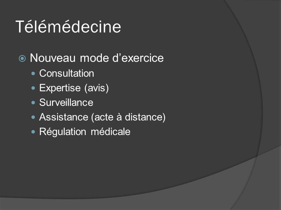 Télémédecine Nouveau mode d'exercice Consultation Expertise (avis)