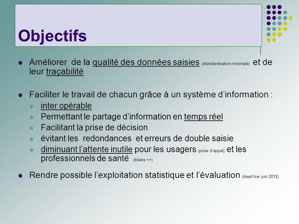 Objectifs Améliorer de la qualité des données saisies (standardisation minimale) et de leur traçabilité.