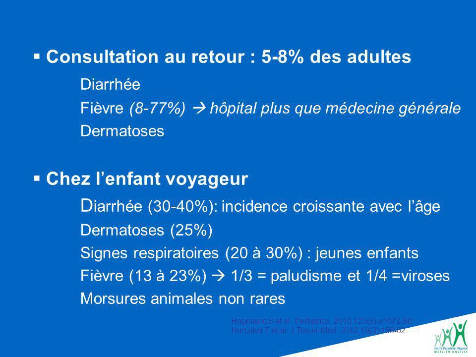 Consultation au retour : 5-8% des adultes Diarrhée