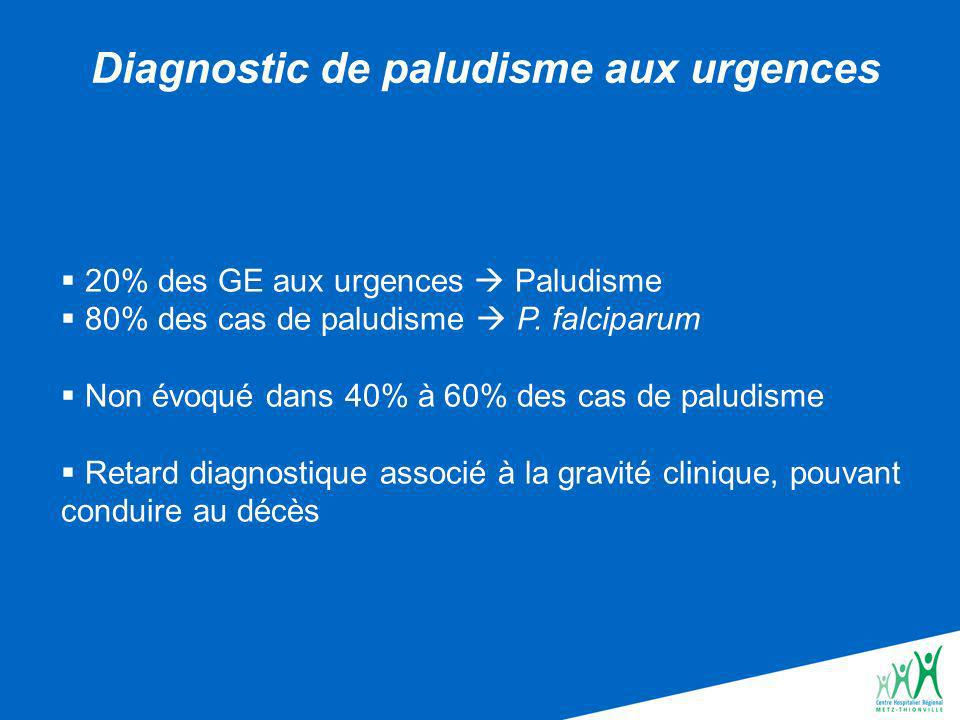 Diagnostic de paludisme aux urgences