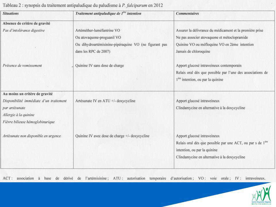 Traitement symptomatique:paracétamol et antiémétiques
