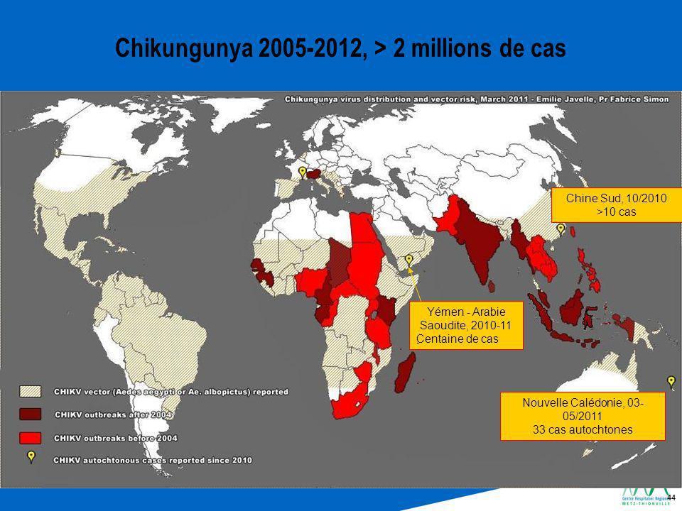 Chikungunya 2005-2012, > 2 millions de cas