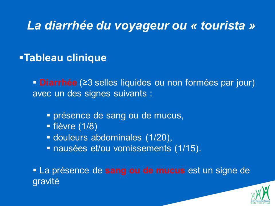 La diarrhée du voyageur ou « tourista »