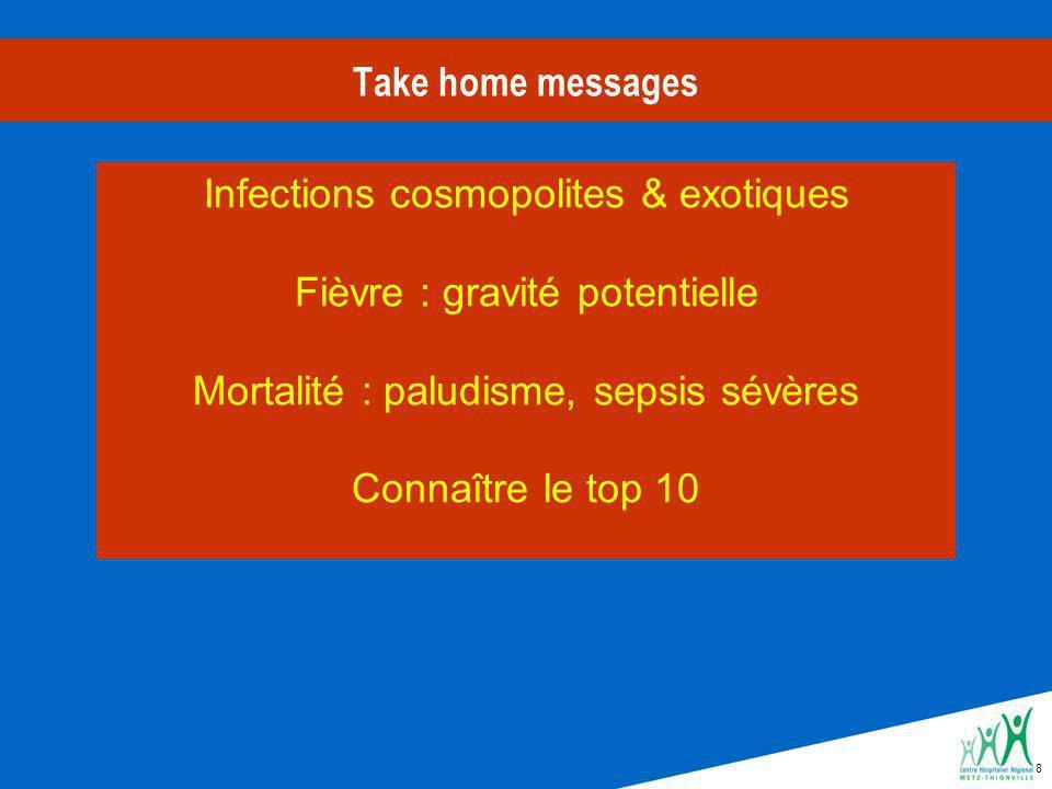 Infections cosmopolites & exotiques Fièvre : gravité potentielle