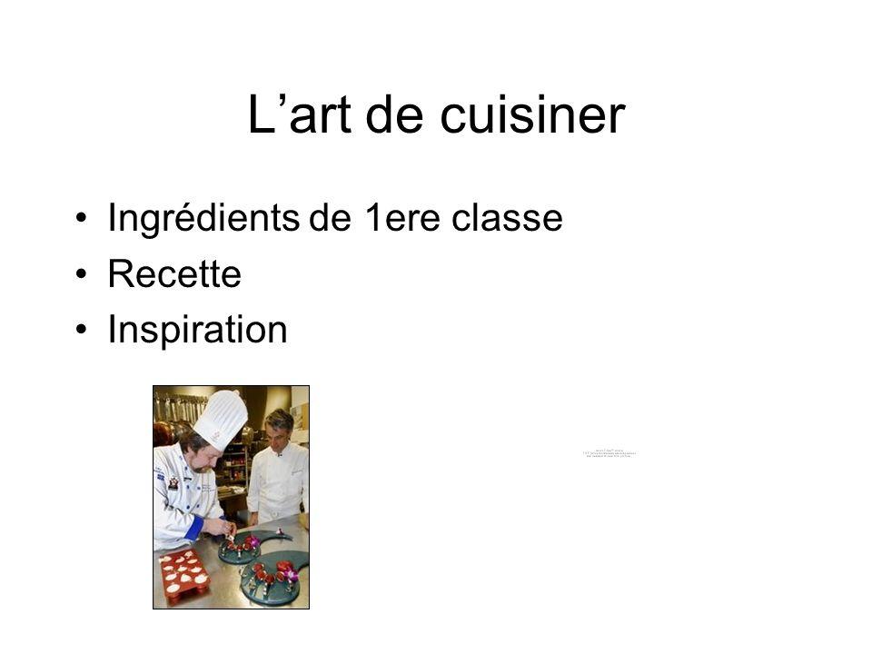 L'art de cuisiner Ingrédients de 1ere classe Recette Inspiration