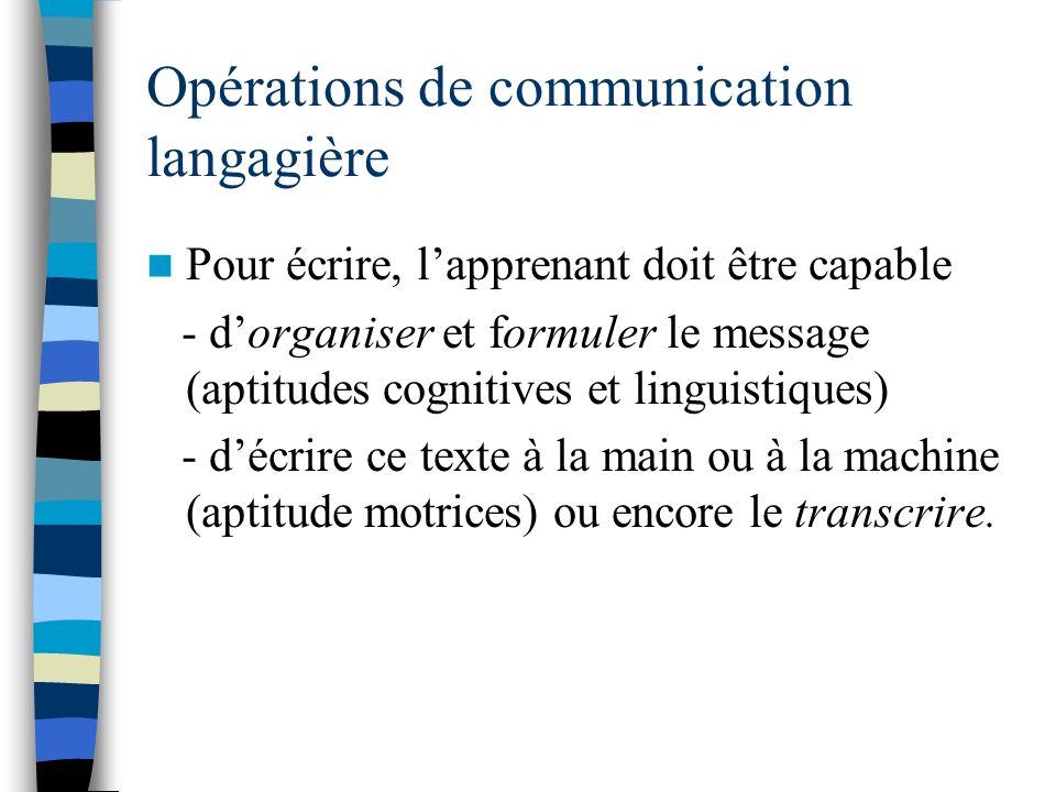 Opérations de communication langagière