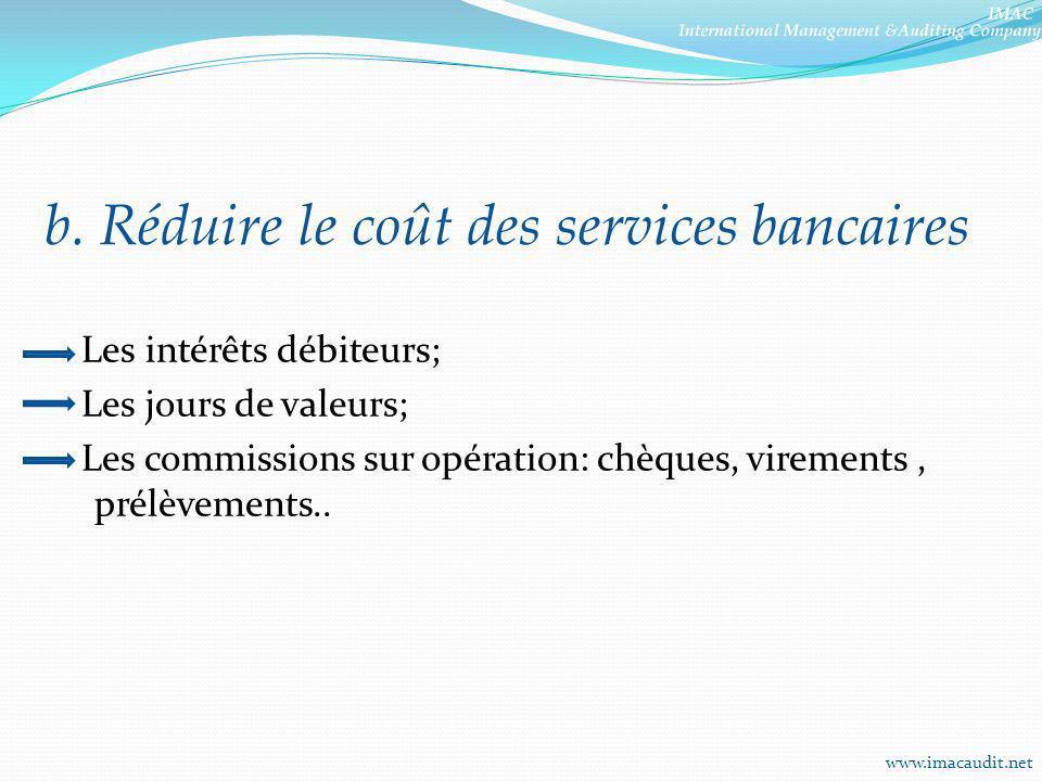 b. Réduire le coût des services bancaires