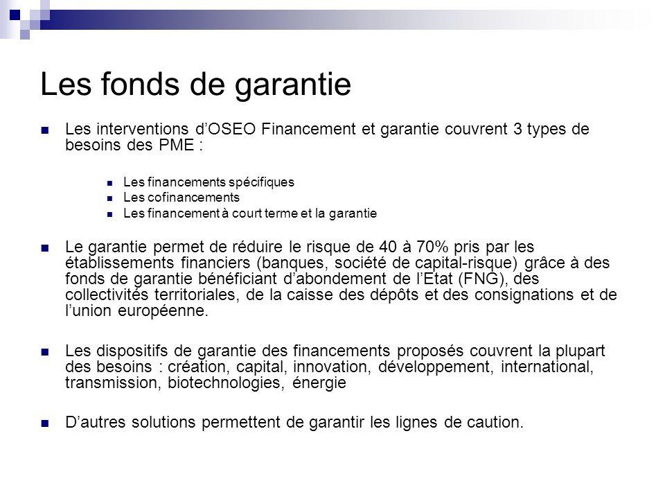 Les fonds de garantieLes interventions d'OSEO Financement et garantie couvrent 3 types de besoins des PME :