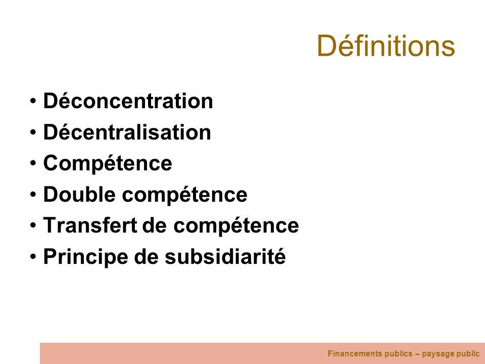 Définitions Déconcentration Décentralisation Compétence