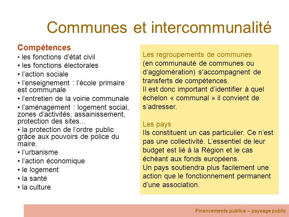 Communes et intercommunalité