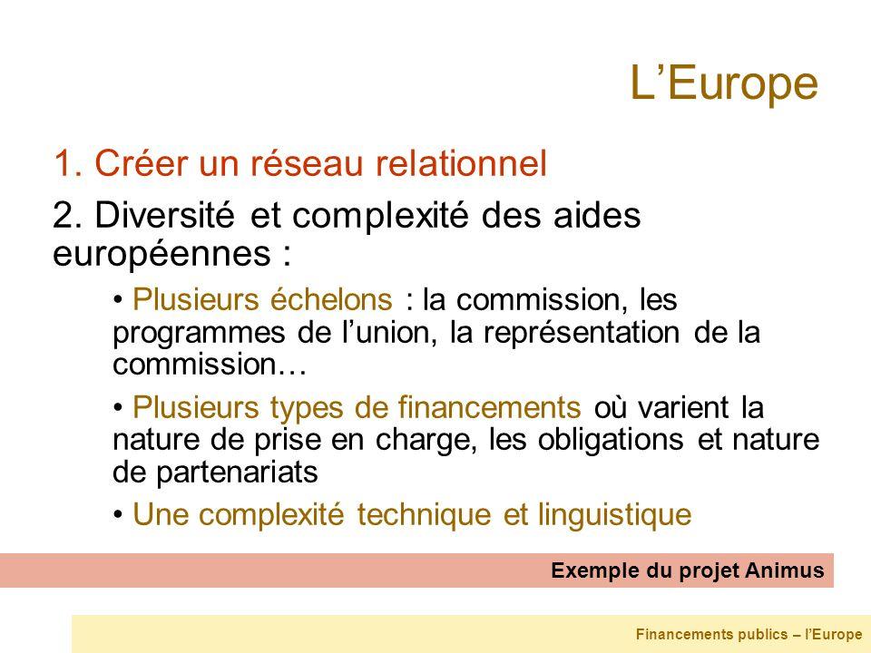 L'Europe 1. Créer un réseau relationnel