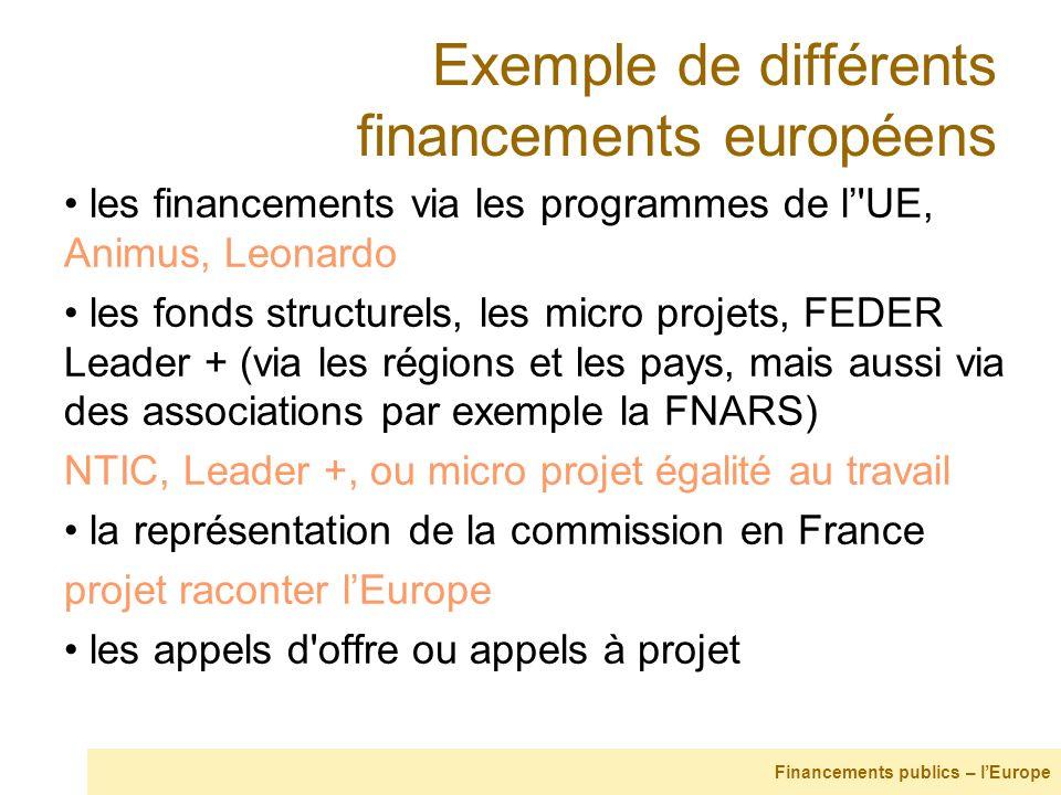 Exemple de différents financements européens