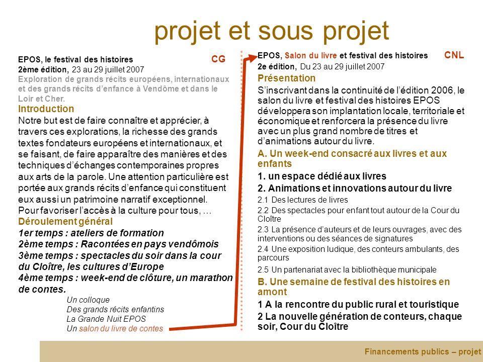 projet et sous projet Introduction