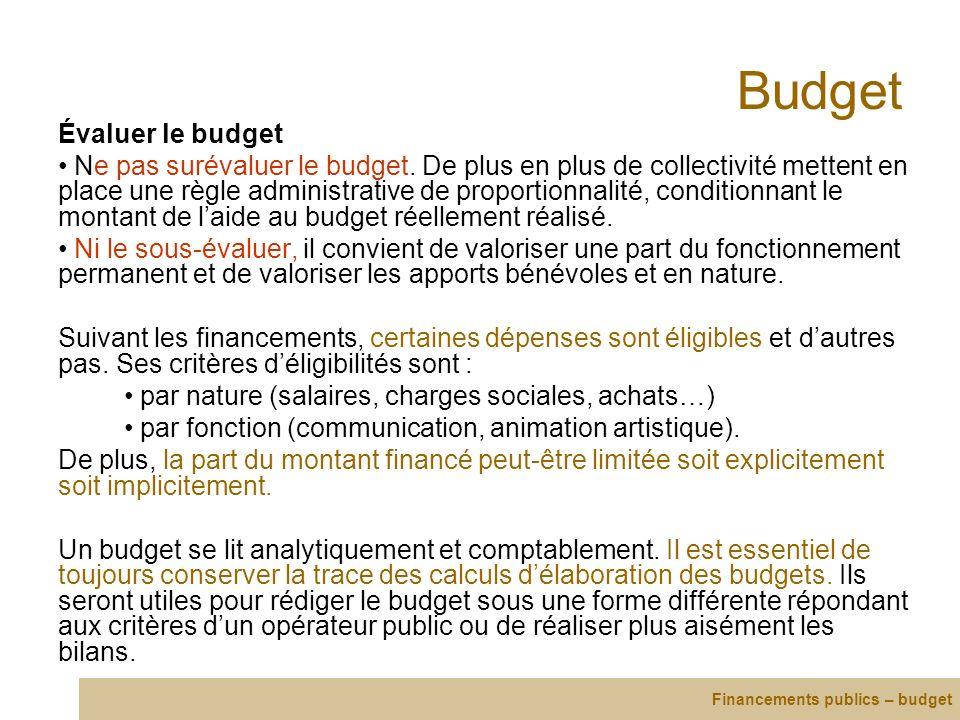 Budget Évaluer le budget