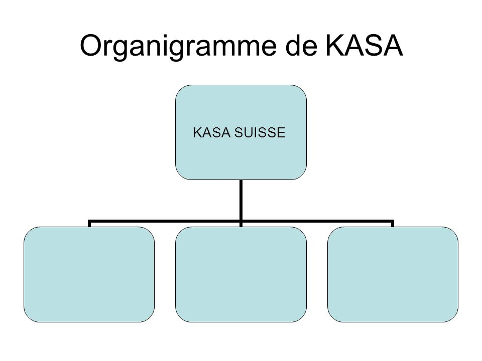 Organigramme de KASA
