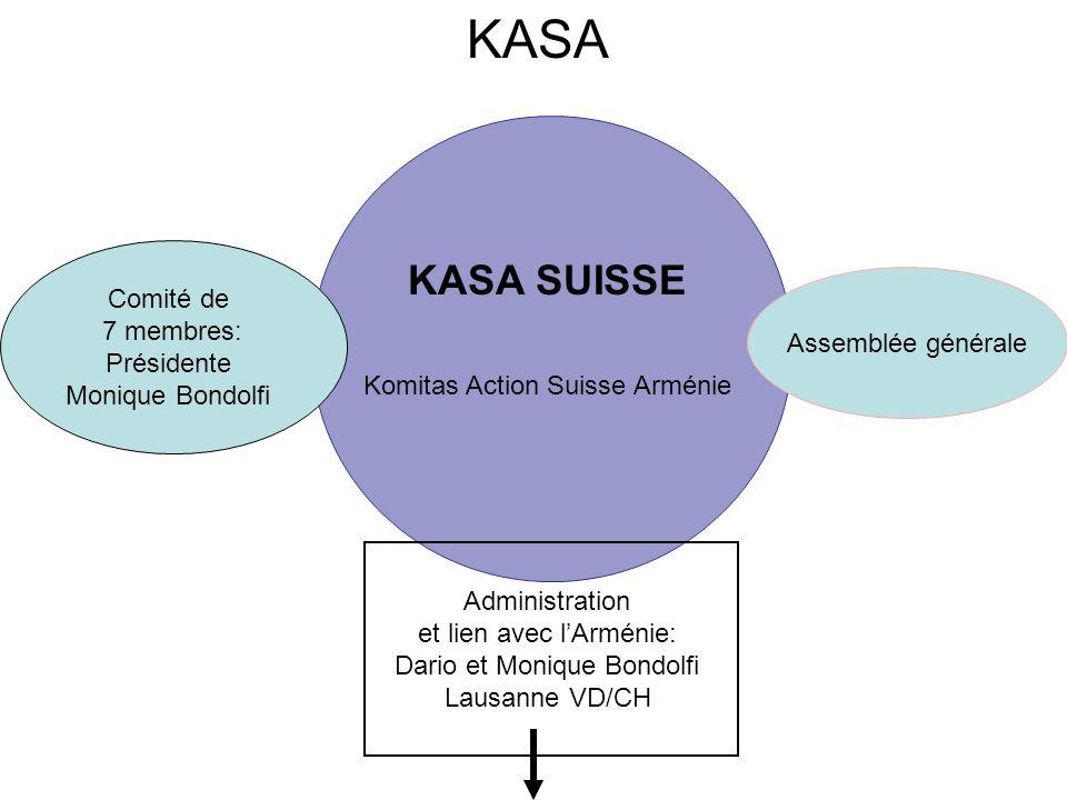 KASA KASA SUISSE Comité de 7 membres: Présidente Assemblée générale