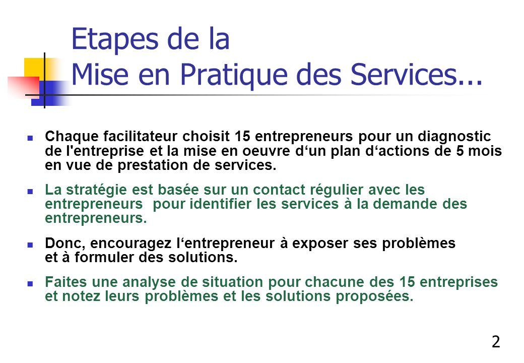 Etapes de la Mise en Pratique des Services...