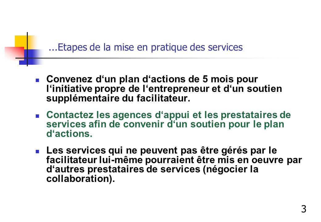 ...Etapes de la mise en pratique des services