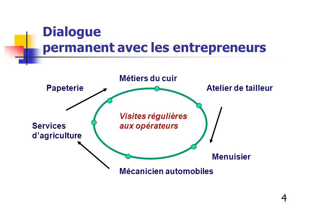 Dialogue permanent avec les entrepreneurs