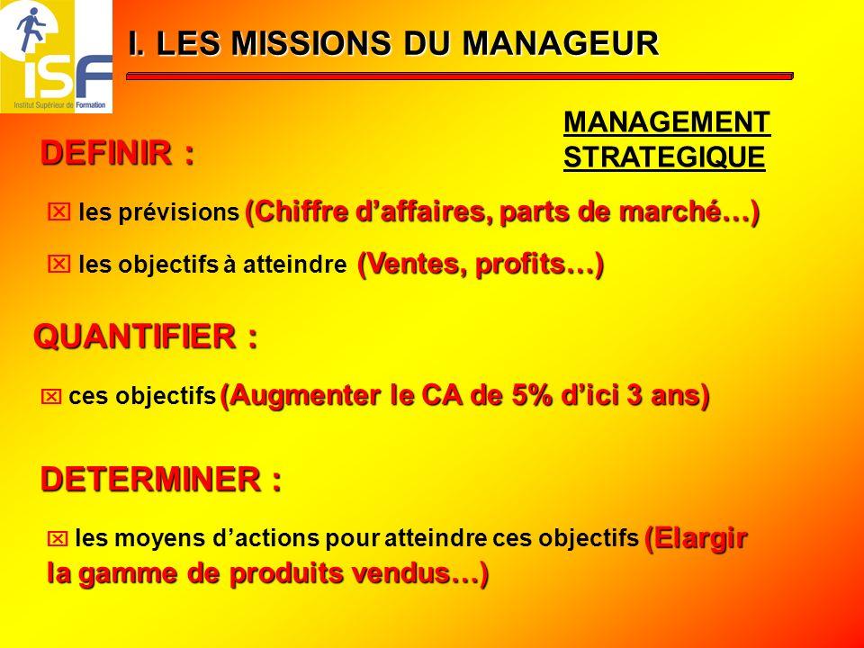 I. LES MISSIONS DU MANAGEUR