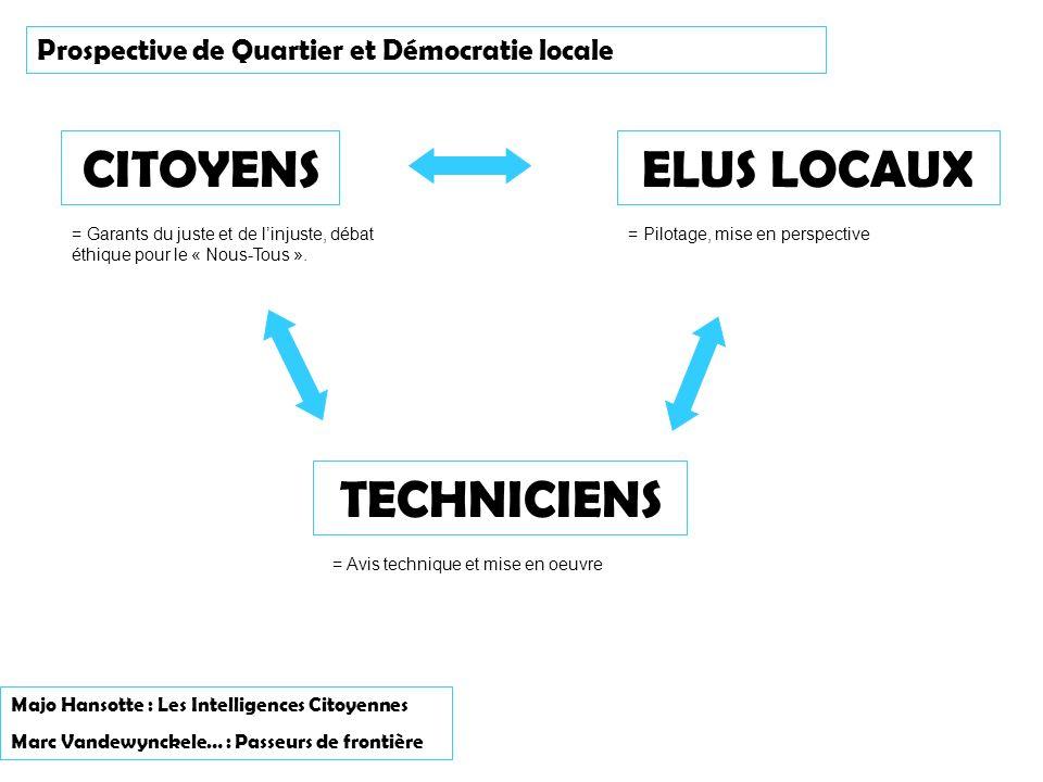 CITOYENS ELUS LOCAUX TECHNICIENS