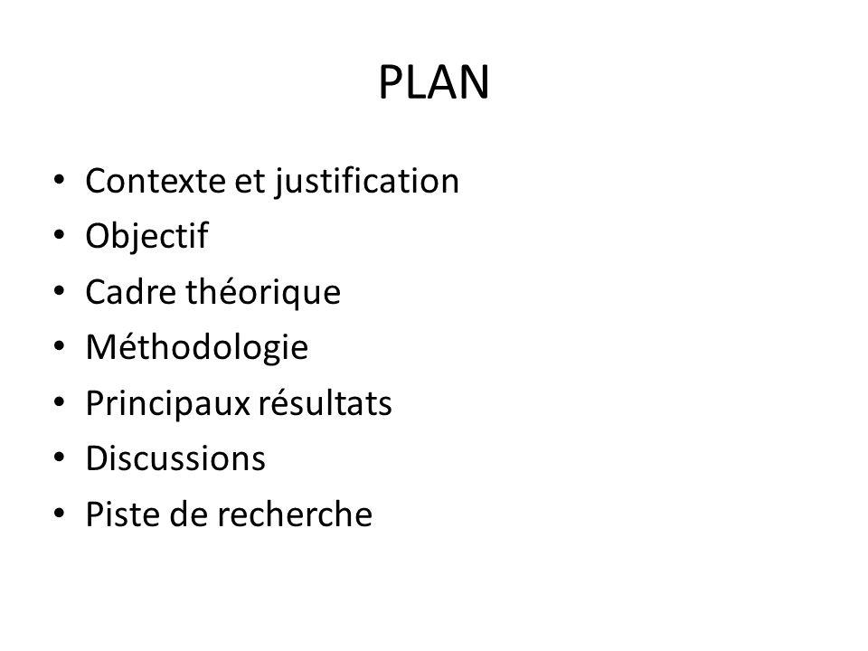 PLAN Contexte et justification Objectif Cadre théorique Méthodologie
