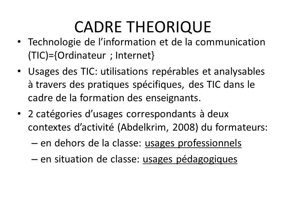 CADRE THEORIQUE Technologie de l'information et de la communication (TIC)={Ordinateur ; Internet}